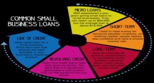 business-loan-2