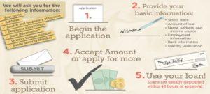business-loan4