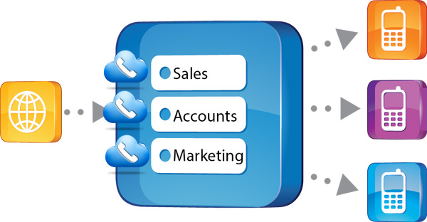 sales-account-marketing