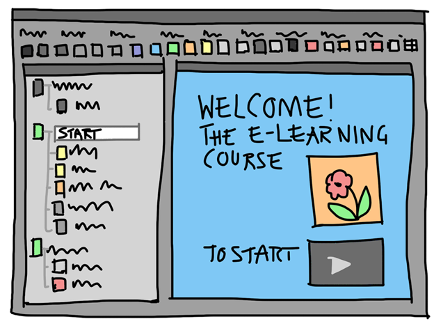 Learning-Management-Intro