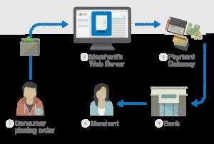 payment-gateway-pic