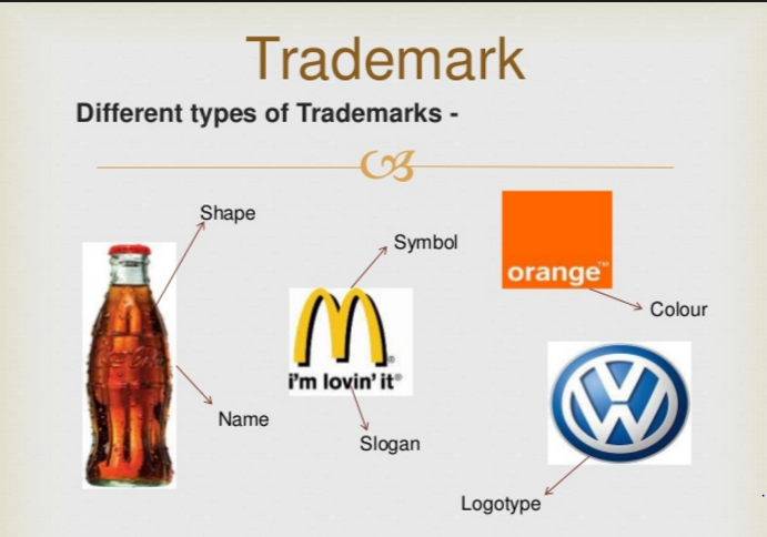 Patentscopyrights And Trademark Smejoinup