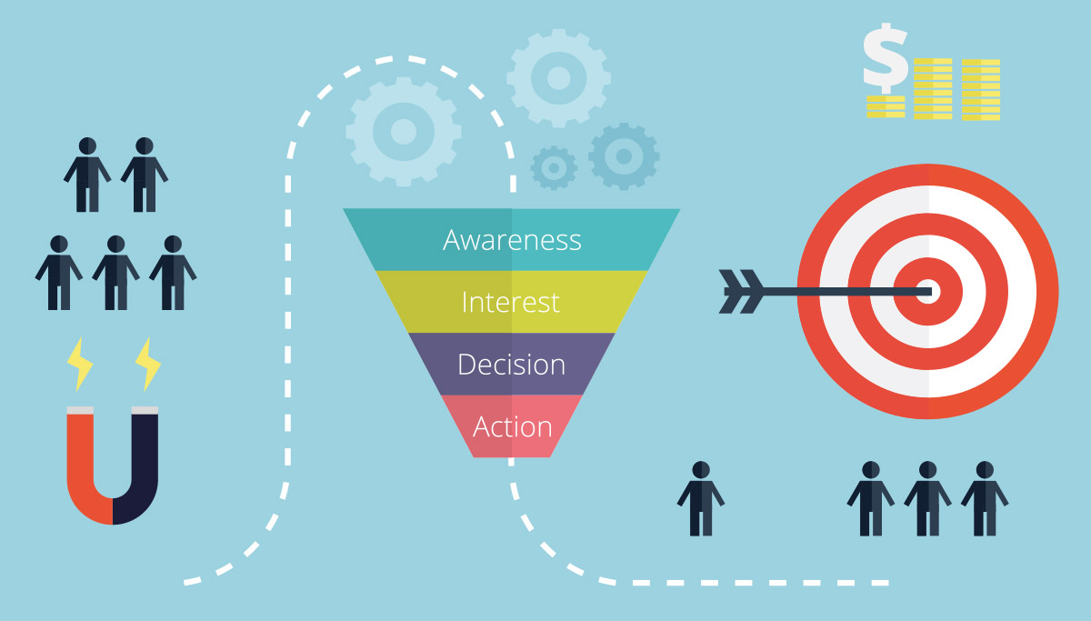5 Known Ways To Generate B2B Leads For Small Businesses India