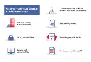 master-file