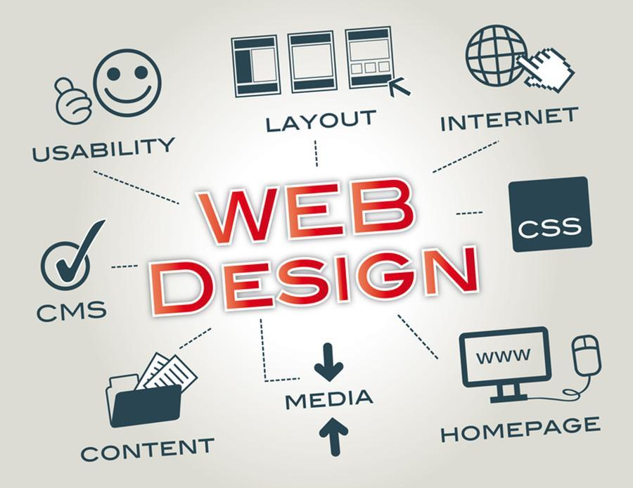 10 influential web desings