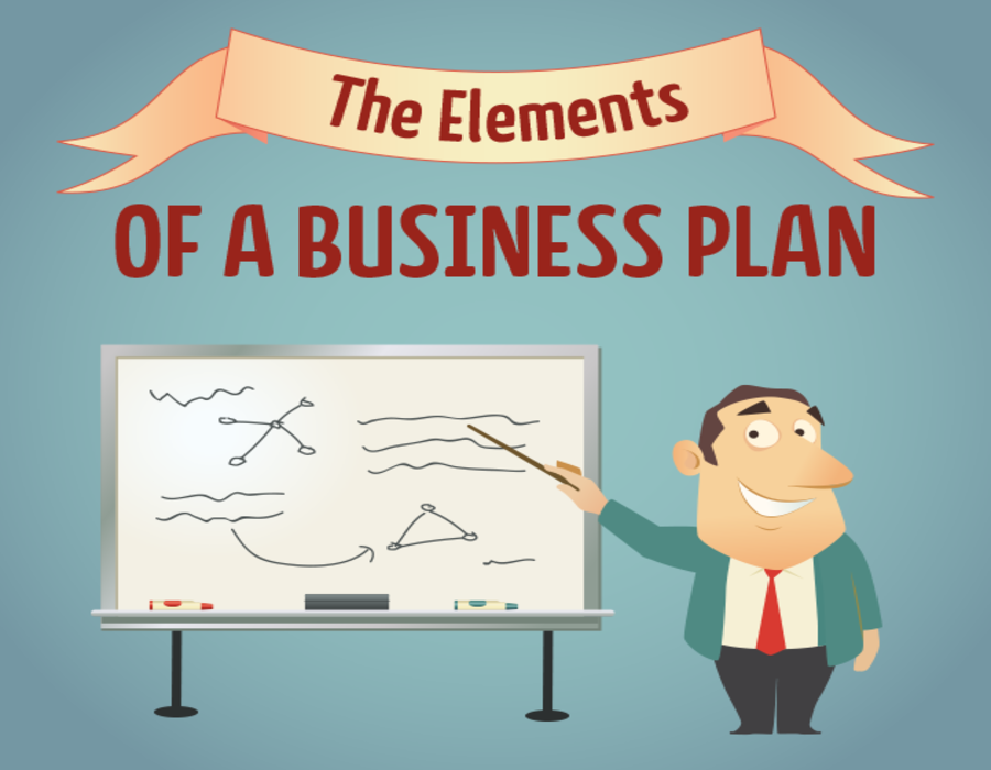 Business plan writing services bangalore