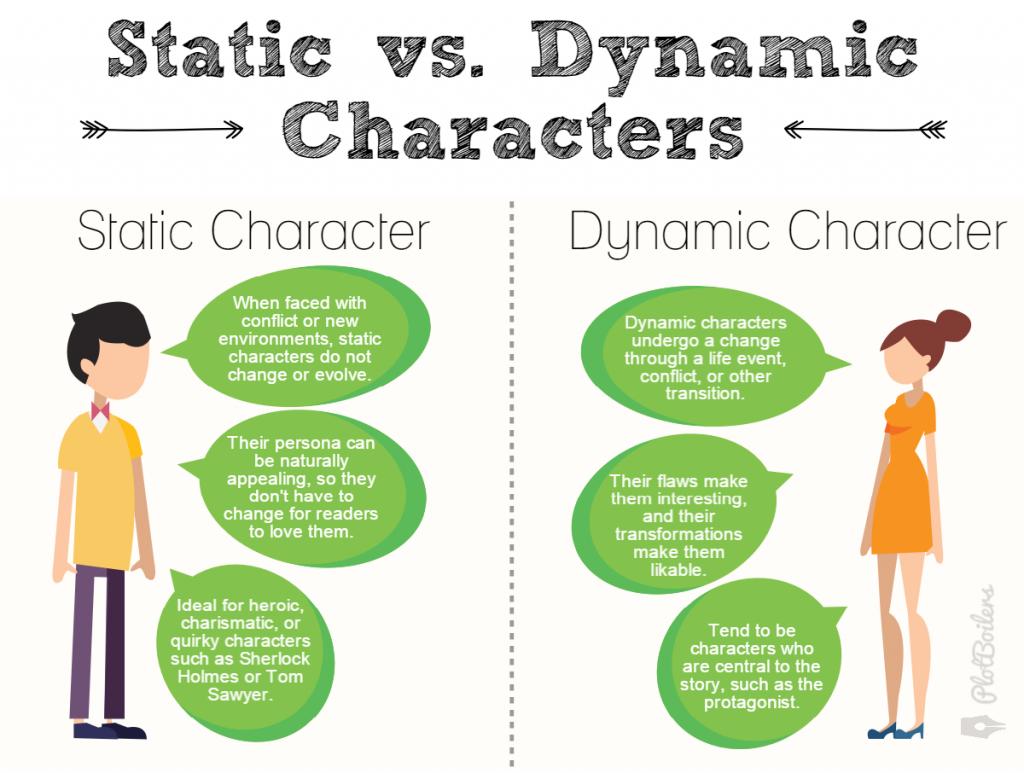 static vs dynamic website