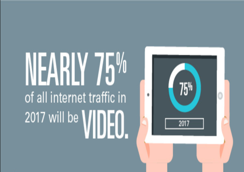 The Importance of Video Content Marketing For The Businesses