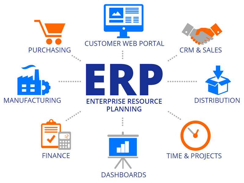Key Differences of ERP on Premise vs ERP on Cloud