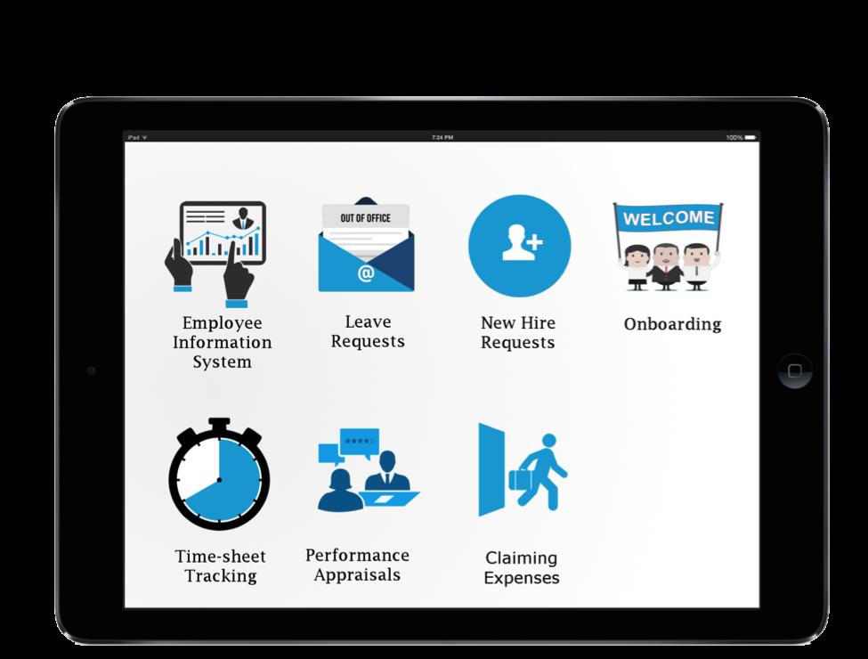 HR Automation Process