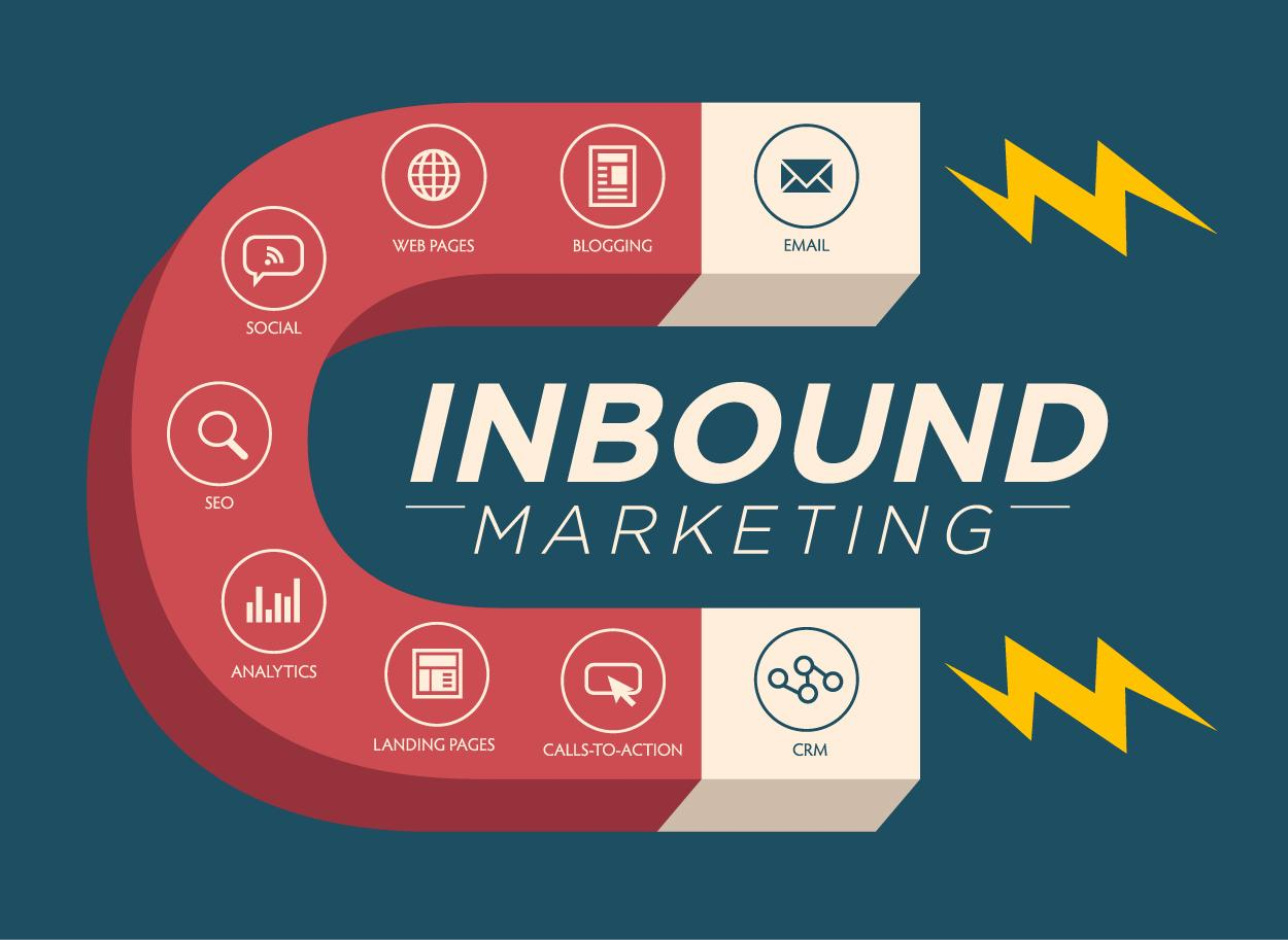Best Inbound Marketing Strategies for SEO in 2018