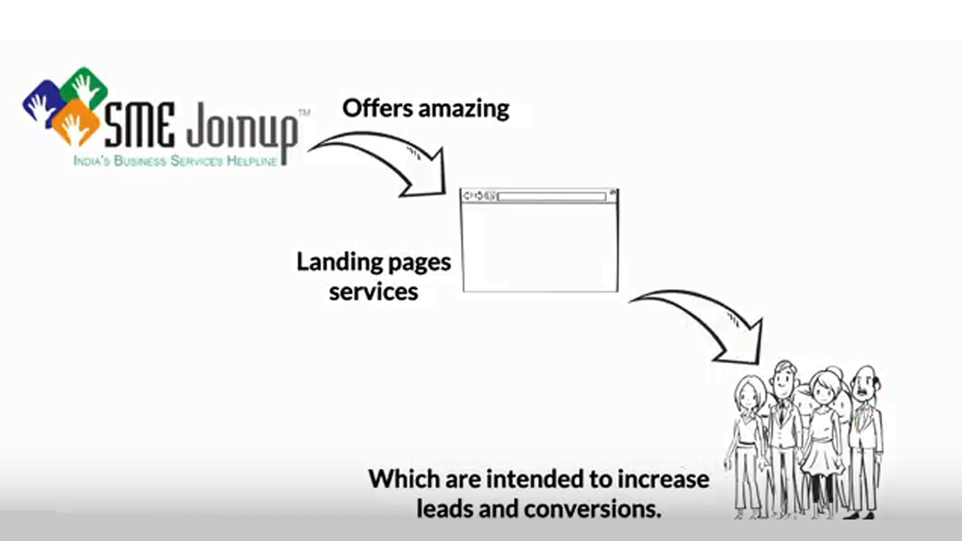 Landing Page Whiteboard Video