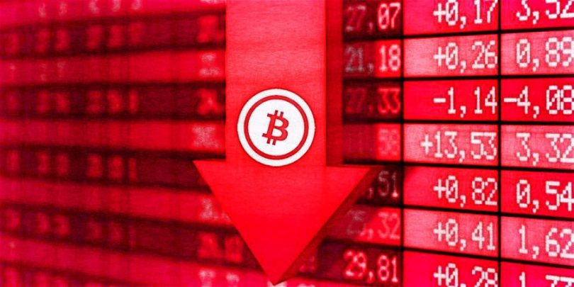 Bitcoin Price Falls 40% Lower - Losing More Than Its Value