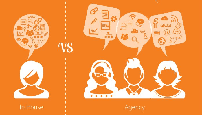 7 Reasons Why Digital Marketing Agency Is Better Than In-house Team
