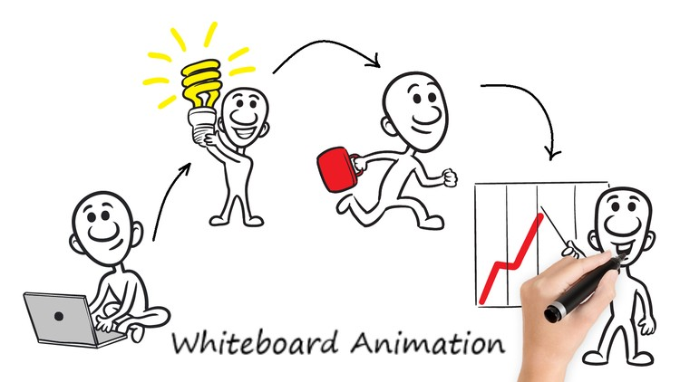Know How Whiteboard Animation Videos Can Bring More Conversions