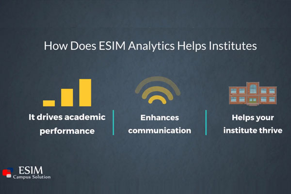 Campus Analytics Software Video