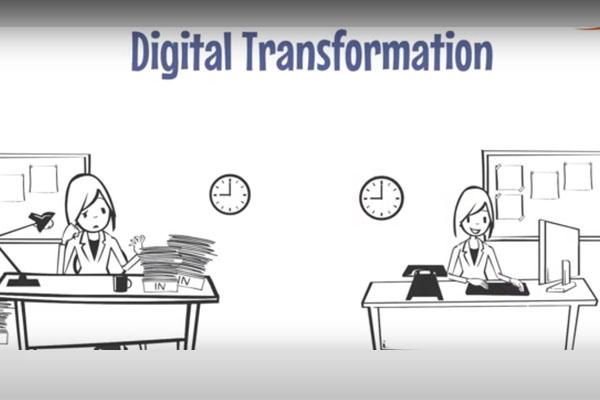 Sales acceleration platform Video