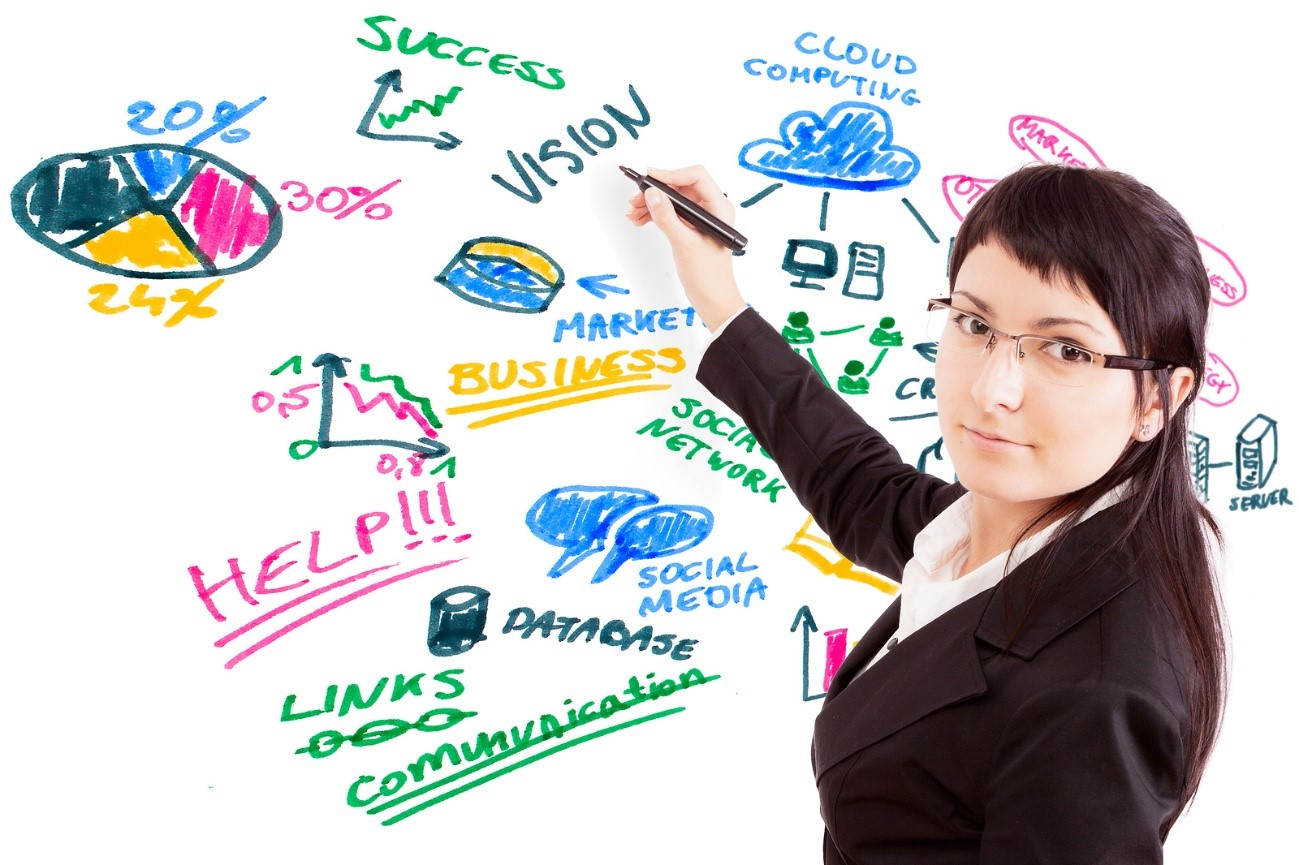 6 Benefits That Small Businesses In India Enjoys When They Choose To Outsource SEO Services