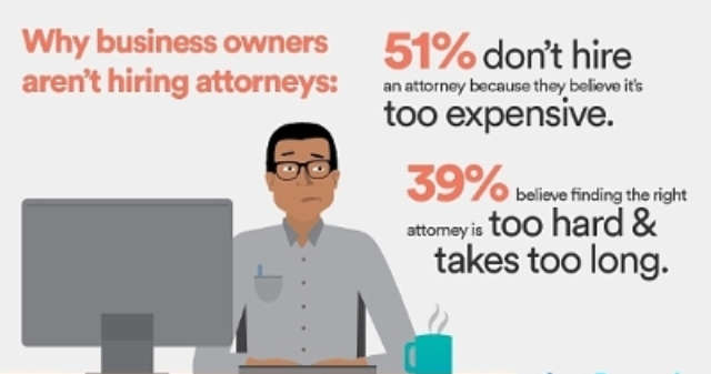 business owners legal services