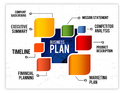 business plan chart1
