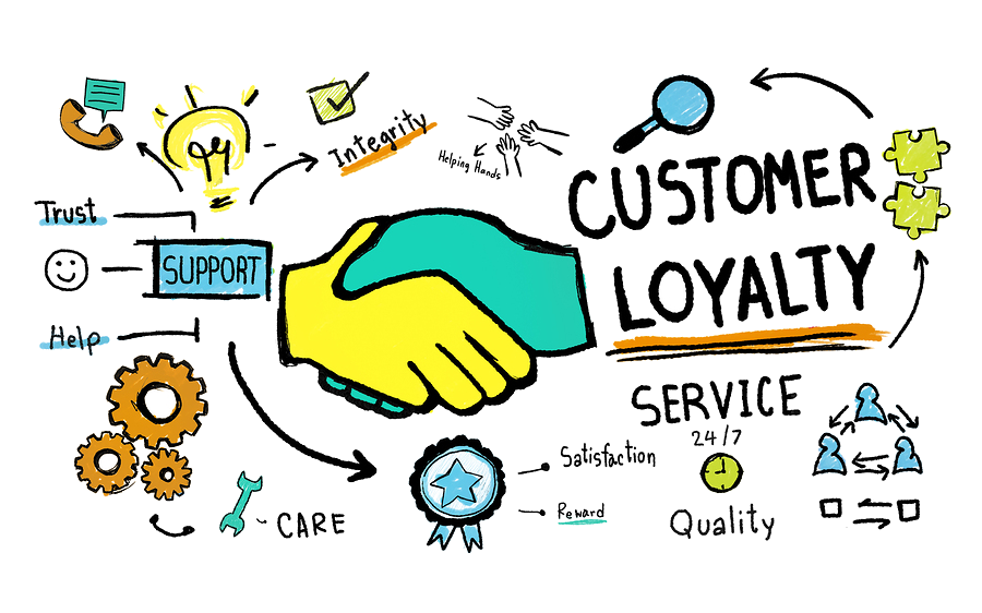 customer loyalty sme joinup