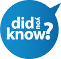 did you know icon 1