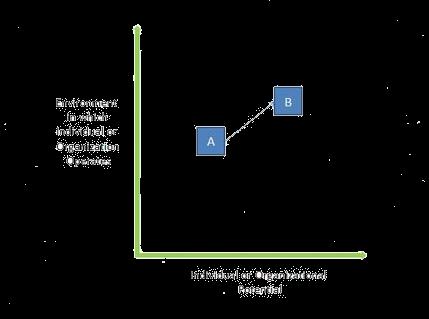 philosophy graph