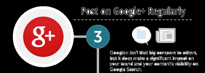 post on google regularly