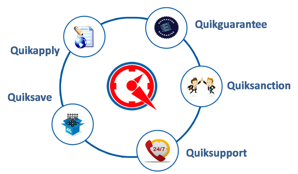 Quikrupee Offers 25% Cashback on Processing Fee and Business Loans Approval in 3 days