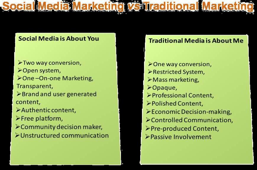 social media vs traditional marketing