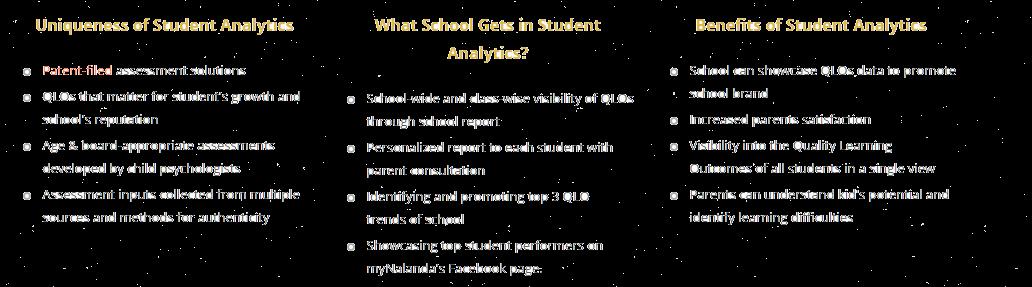 student analytics solution benefits