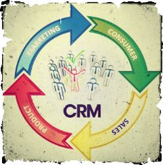 types of crm