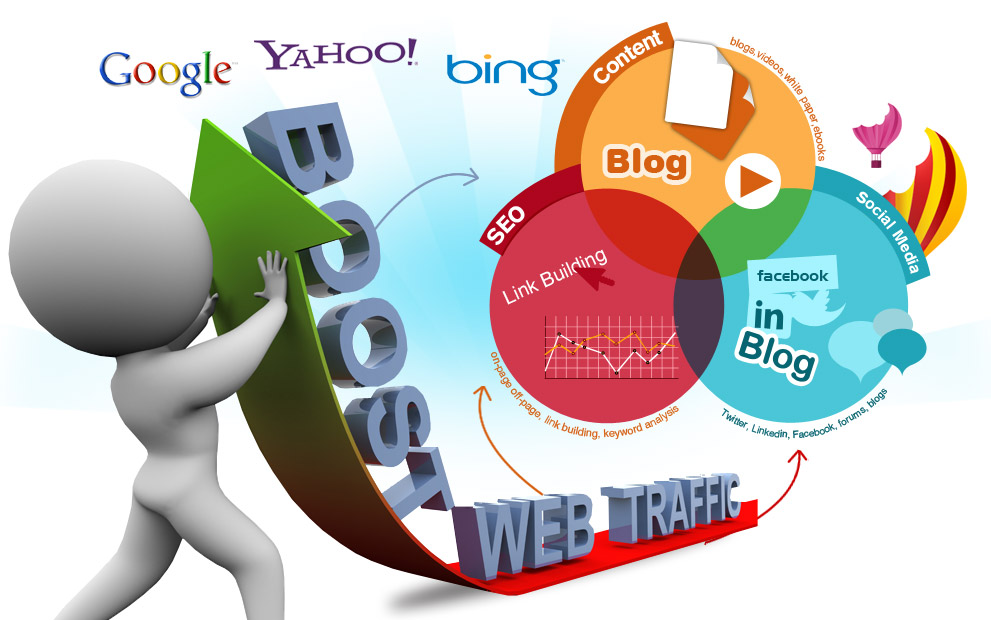 How Does SEO Help Increase Web Traffic On Your Website?